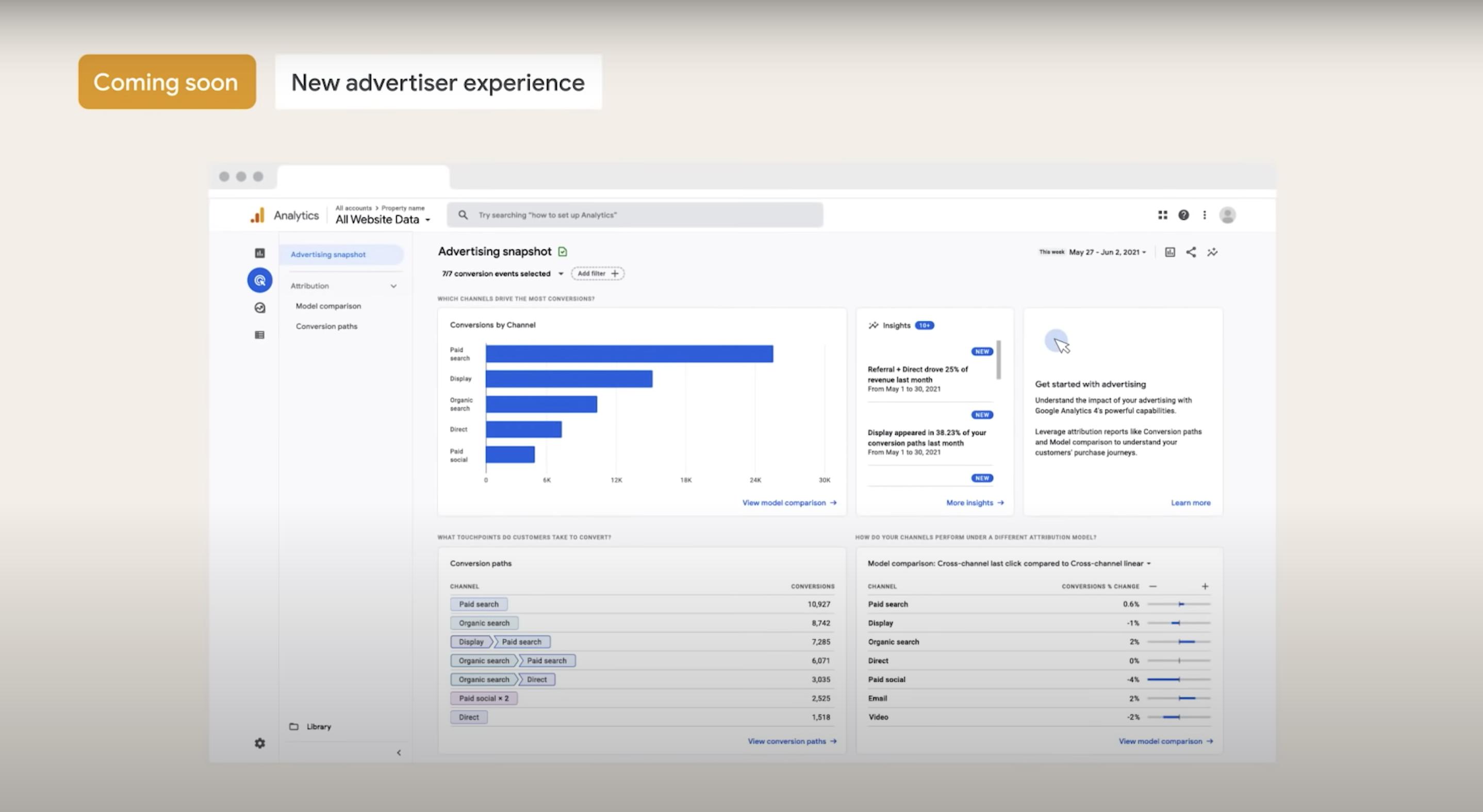 Google Analytics új hirdetői megjelenés